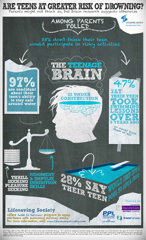 Teenage Brain Infographic - Small