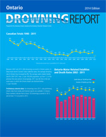 2014 ON Drowning Report Cover