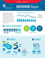 2019 National Drowning Report Cover
