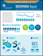 2020 National Drowning Report Cover